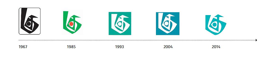 Seelenbohrer von 1967 bis 2014